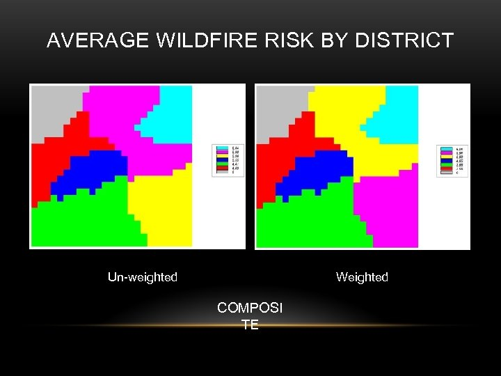 AVERAGE WILDFIRE RISK BY DISTRICT Un-weighted Weighted COMPOSI TE