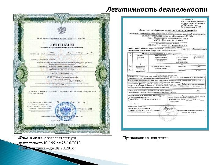 Легитимность деятельности Лицензия на образовательную деятельность № 199 от 28. 10. 2010 Срок действия