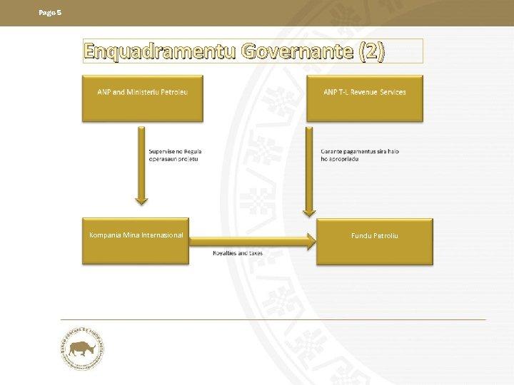 Page 5 Enquadramentu Governante (2) Kompania Mina Internasional Fundu Petroliu