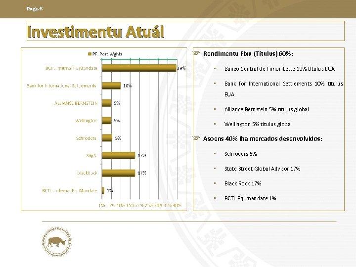 Page 6 Investimentu Atuál ☞ Rendimentu Fixu (Títulus) 60%: • Banco Central de Timor-Leste