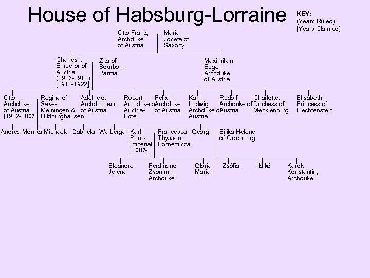 House of Habsburg-Lorraine Otto Franz, Archduke of Austria Charles I, Emperor of Austria (1916