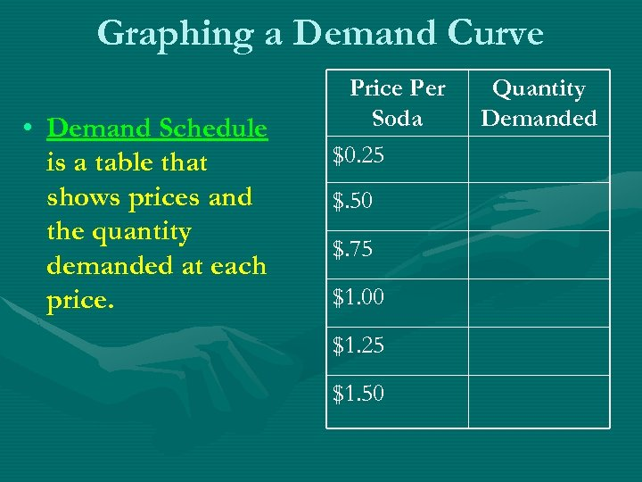 Graphing a Demand Curve • Demand Schedule is a table that shows prices and
