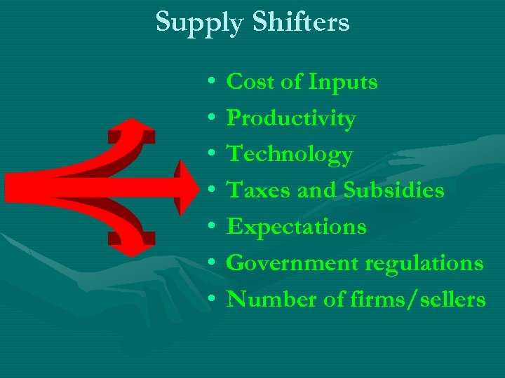 Supply Shifters • • Cost of Inputs Productivity Technology Taxes and Subsidies Expectations Government