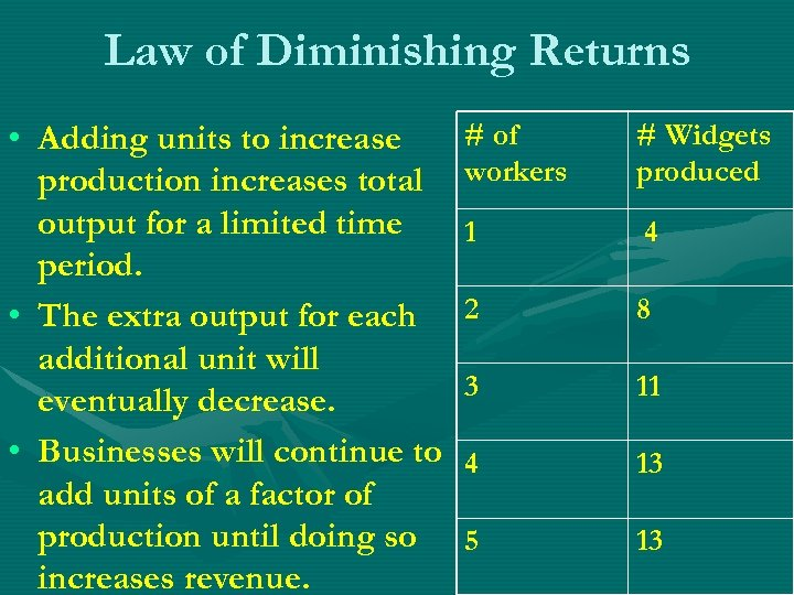 Law of Diminishing Returns • Adding units to increase production increases total output for