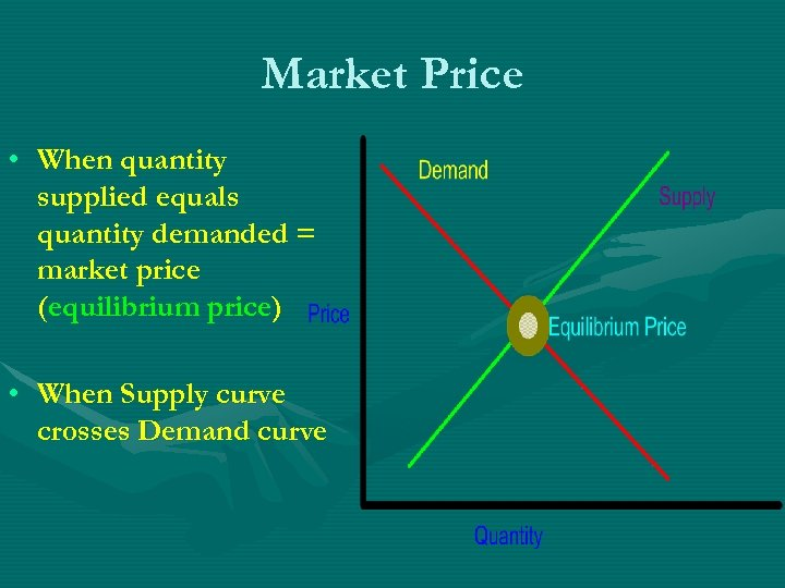 Market Price • When quantity supplied equals quantity demanded = market price (equilibrium price)