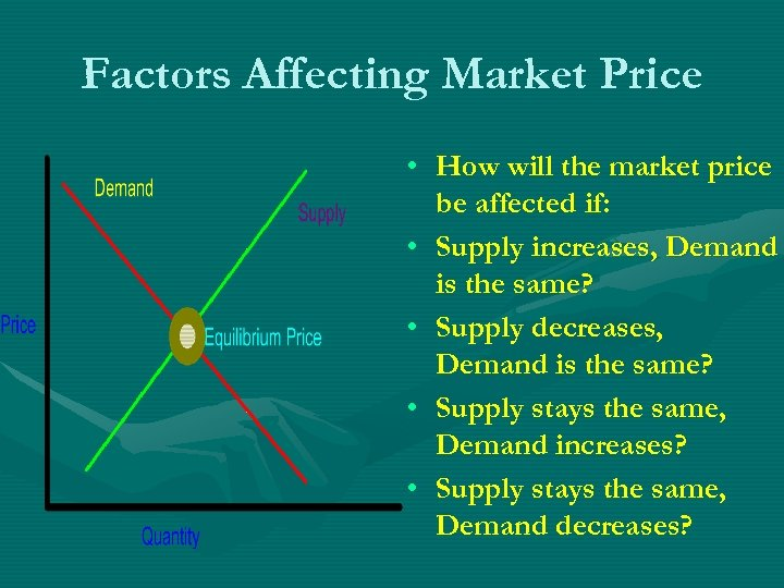 Factors Affecting Market Price • How will the market price be affected if: •