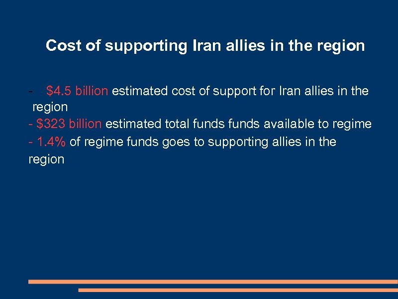 Cost of supporting Iran allies in the region - $4. 5 billion estimated cost