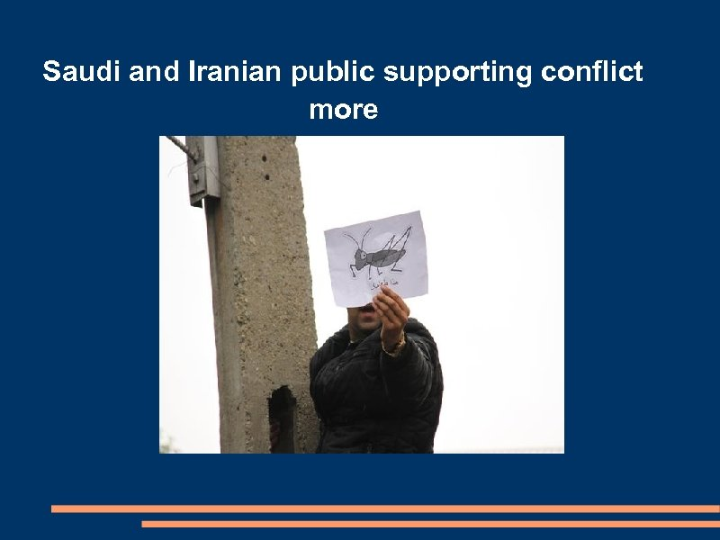 Saudi and Iranian public supporting conflict more