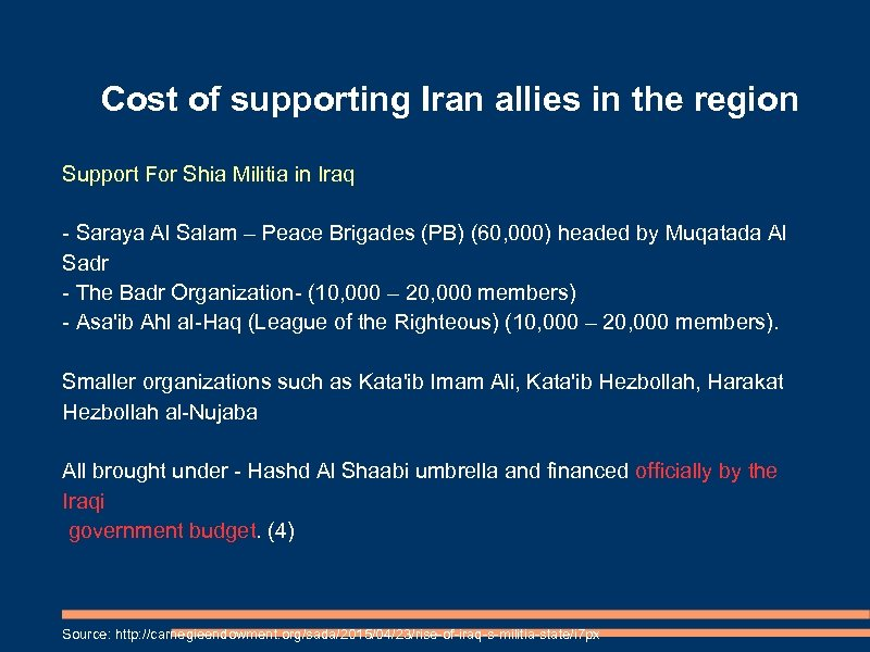 Cost of supporting Iran allies in the region Support For Shia Militia in Iraq