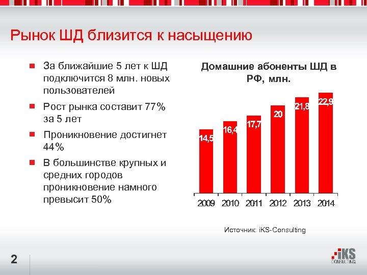 Рынок ШД близится к насыщению За ближайшие 5 лет к ШД подключится 8 млн.