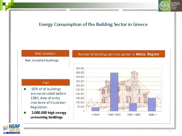 Energy Consumption of the Building Sector in Greece Main problem Non insulated buildings Number