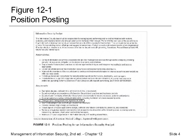 Figure 12 -1 Position Posting Management of Information Security, 2 nd ed. - Chapter