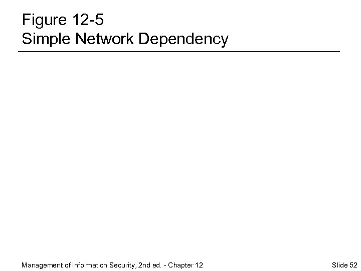 Figure 12 -5 Simple Network Dependency Management of Information Security, 2 nd ed. -