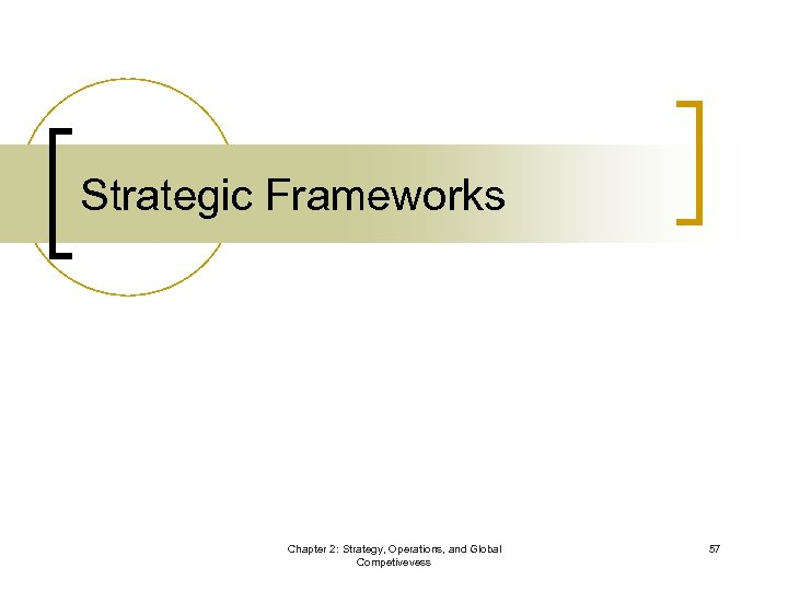 Strategic Frameworks Chapter 2: Strategy, Operations, and Global Competivevess 57