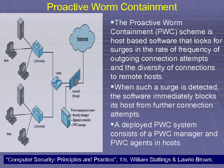 Proactive Worm Containment §The Proactive Worm Containment (PWC) scheme is host based software that