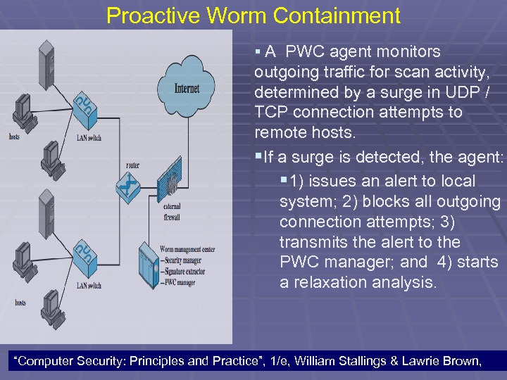 Proactive Worm Containment § A PWC agent monitors outgoing traffic for scan activity, determined