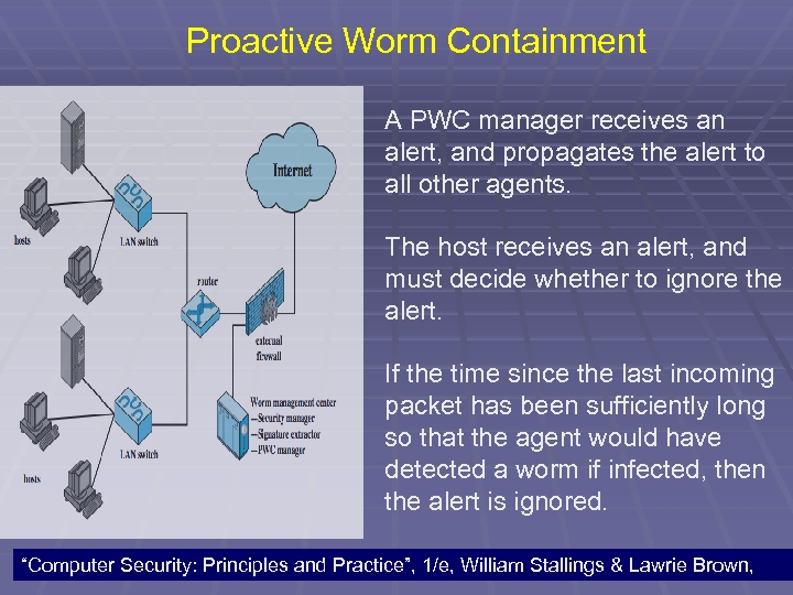 Proactive Worm Containment A PWC manager receives an alert, and propagates the alert to