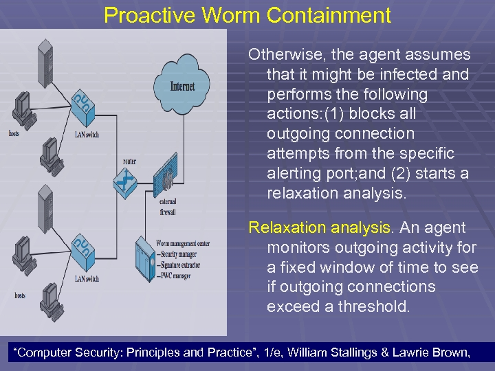 Proactive Worm Containment Otherwise, the agent assumes that it might be infected and performs