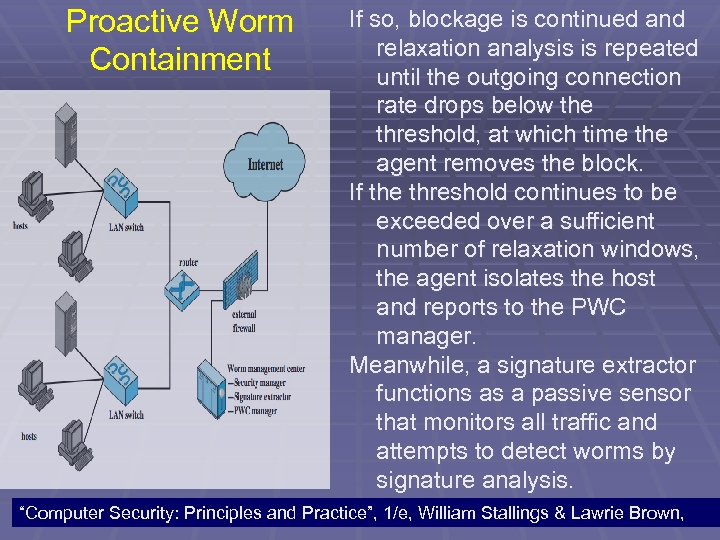 Proactive Worm Containment If so, blockage is continued and relaxation analysis is repeated until
