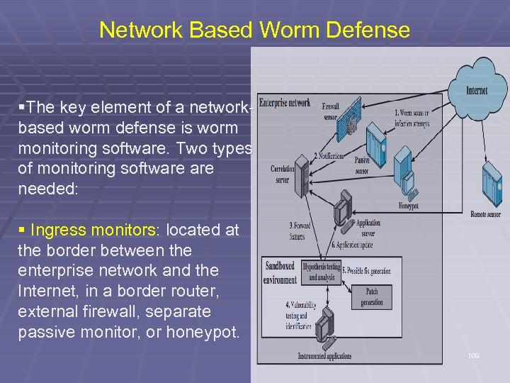 Network Based Worm Defense §The key element of a networkbased worm defense is worm