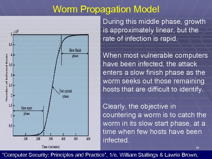 Worm Propagation Model During this middle phase, growth is approximately linear, but the rate