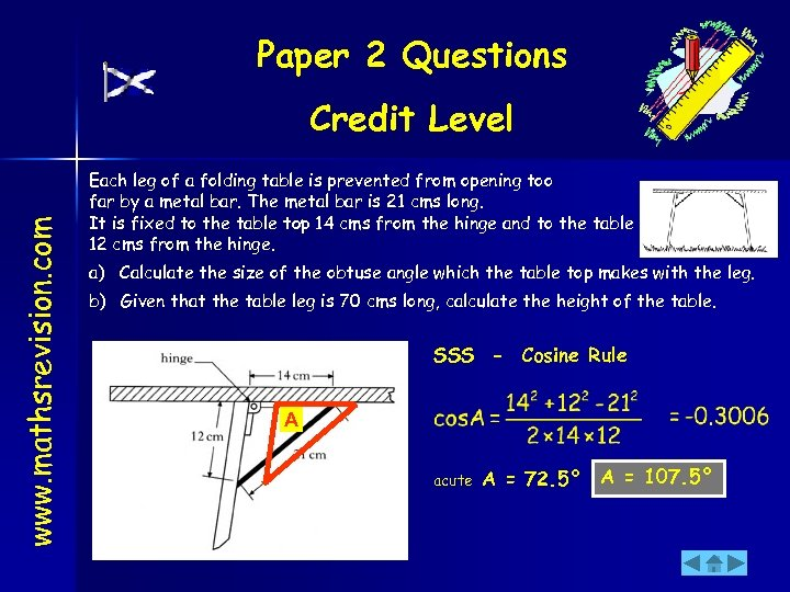Paper 2 Questions www. mathsrevision. com Credit Level Each leg of a folding table