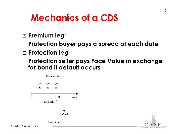 Mechanics of a CDS Premium leg: Protection buyer pays a spread at each date