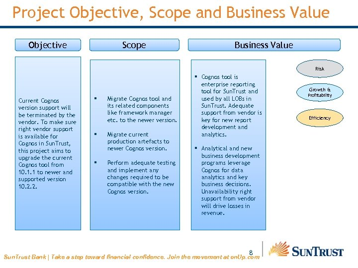 Project Objective, Scope and Business Value Objective Scope Business Value Efficiency Risk Current Cognos