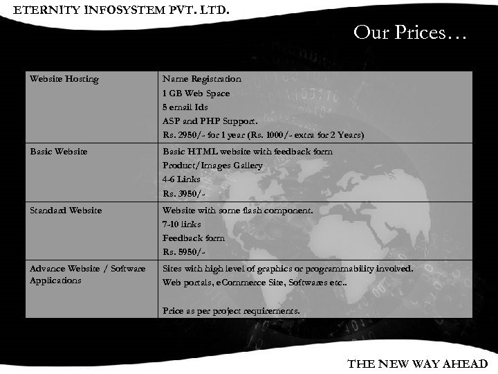 ETERNITY INFOSYSTEM PVT. LTD. Our Prices… Website Hosting Name Registration 1 GB Web Space