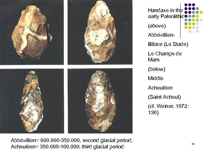 Handaxe in the early Paleolithic (above) Abbévillien Biface (Le Stade) Le Champs de Mars