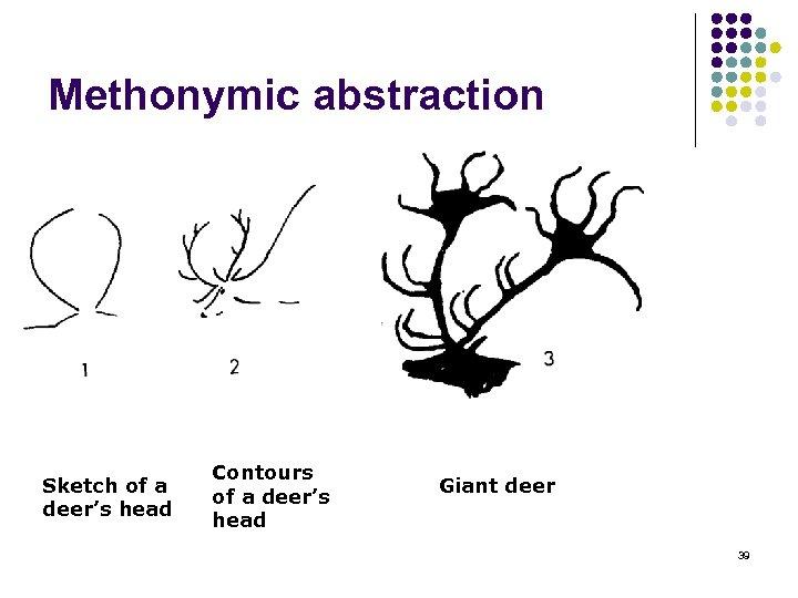 Methonymic abstraction Sketch of a deer's head Contours of a deer's head Giant deer