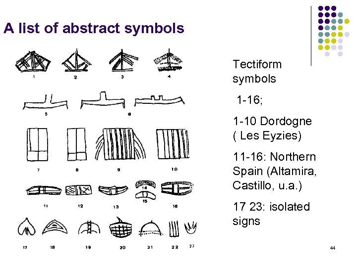 A list of abstract symbols Tectiform symbols 1 16; 1 10 Dordogne ( Les