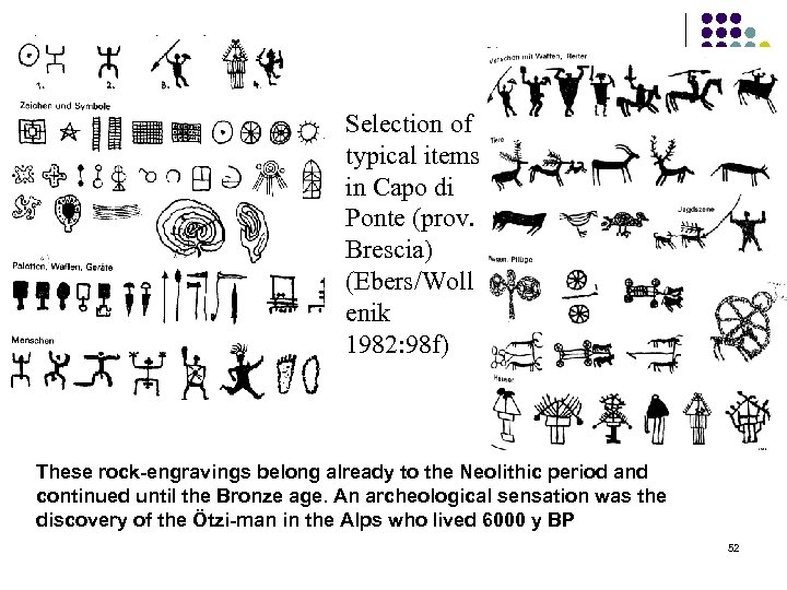 Selection of typical items in Capo di Ponte (prov. Brescia) (Ebers/Woll enik 1982: 98