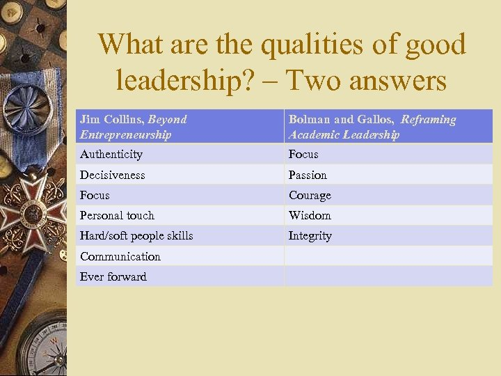 What are the qualities of good leadership? – Two answers Jim Collins, Beyond Entrepreneurship