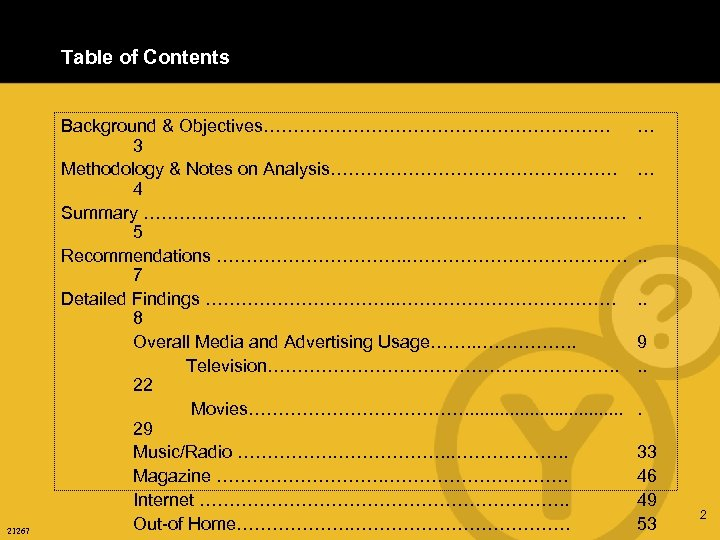 Table of Contents 21267 Background & Objectives…………………………. 3 Methodology & Notes on Analysis…………………… 4