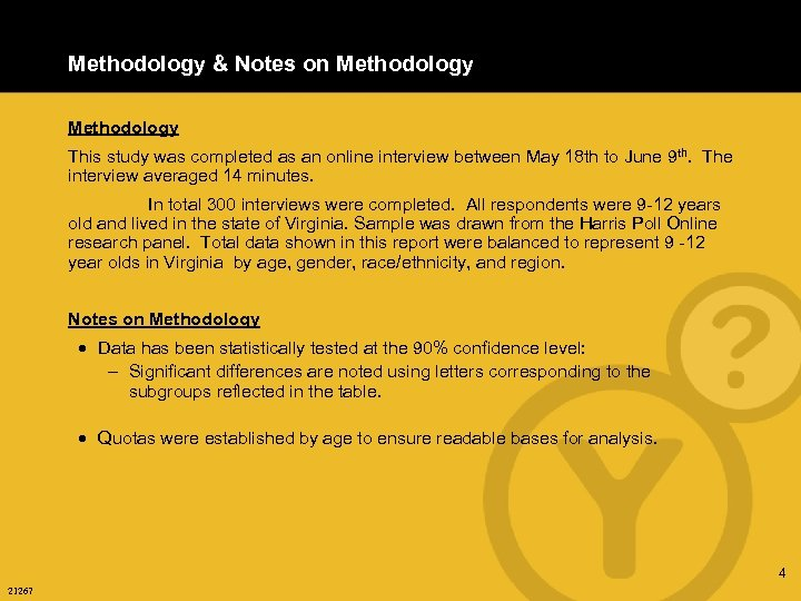 Methodology & Notes on Methodology This study was completed as an online interview between