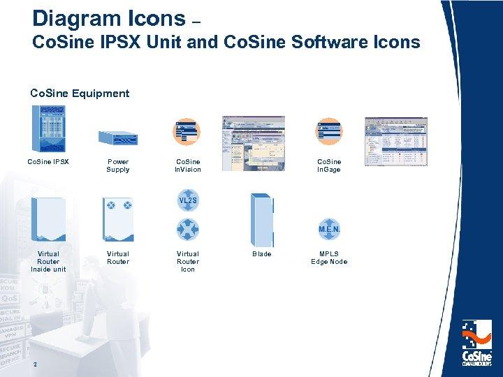 Diagram Icons – Co. Sine IPSX Unit and Co. Sine Software Icons Co. Sine
