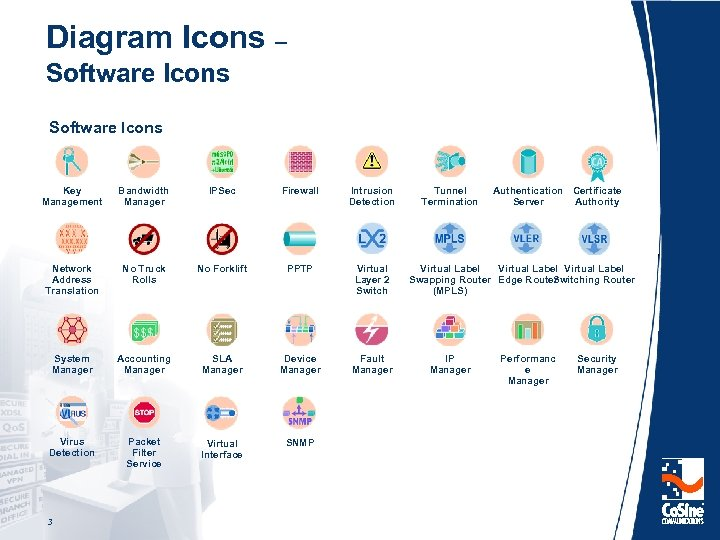 Diagram Icons – Software Icons Key Management Bandwidth Manager IPSec Firewall Intrusion Detection Network