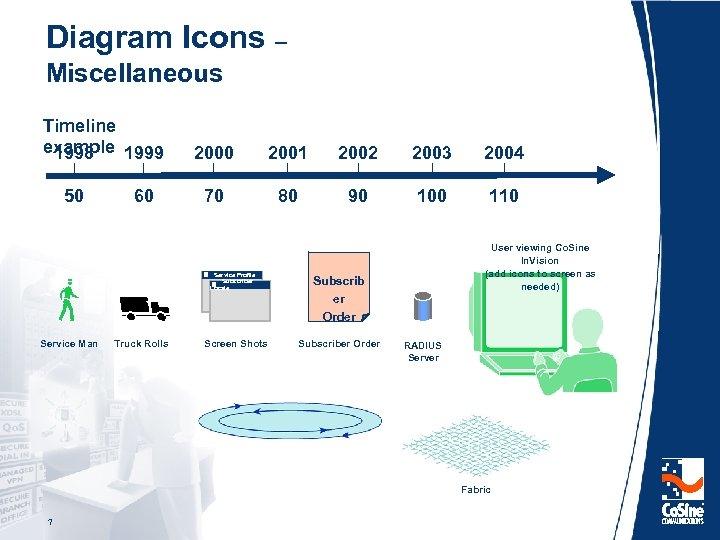 Diagram Icons – Miscellaneous Timeline example 1999 1998 50 60 2001 2002 2003 2004