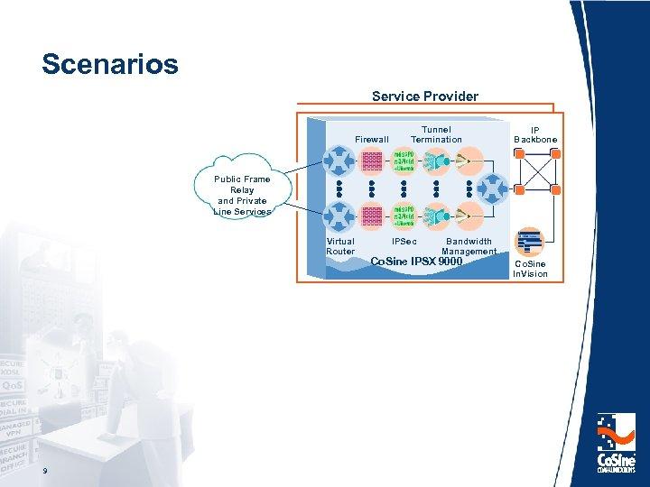 Scenarios Service Provider Firewall Tunnel Termination IP Backbone Public Frame Relay and Private Line