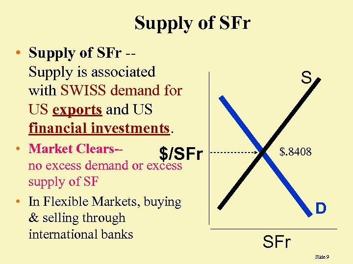 Supply of SFr • Supply of SFr -Supply is associated with SWISS demand for