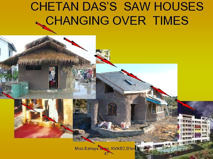 CHETAN DAS'S SAW HOUSES CHANGING OVER TIMES Miss. Sahaya Mary, KVASC, B'lore 47 18