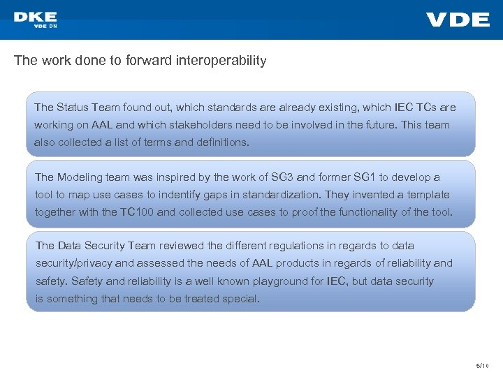 The work done to forward interoperability The Status Team found out, which standards are