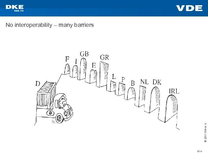 © 2011 DIN e. V. No interoperability – many barriers 6/10