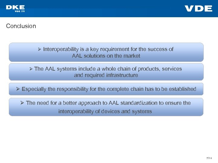 Conclusion Ø Interoperability is a key requirement for the success of AAL solutions on
