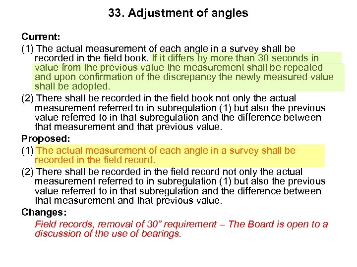 33. Adjustment of angles Current: (1) The actual measurement of each angle in a