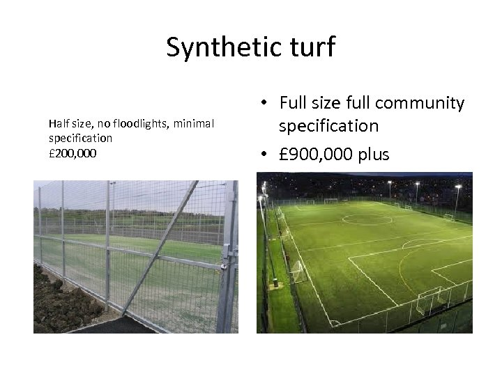 Synthetic turf Half size, no floodlights, minimal specification £ 200, 000 • Full size