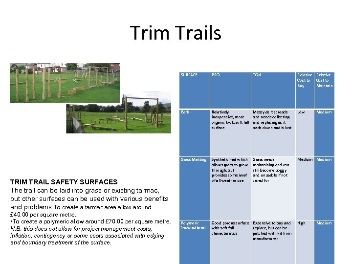 Trim Trails SURFACE £ 40. 00 per square metre. • To create a polymeric
