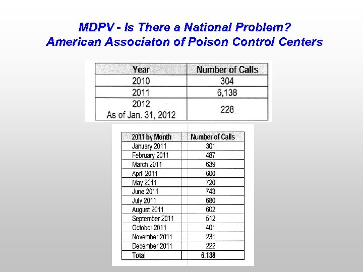 MDPV - Is There a National Problem? American Associaton of Poison Control Centers
