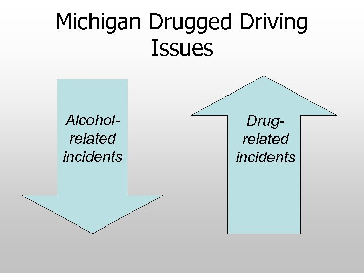 Michigan Drugged Driving Issues Alcoholrelated incidents Drugrelated incidents